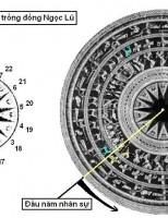 Ý nghĩa những hình vẽ trên bề mặt trống đồng Ngọc Lũ