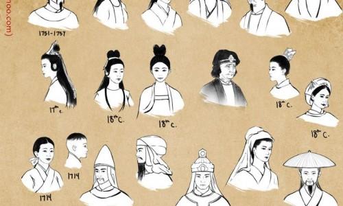 Một vài hình ảnh trang phục Việt Nam qua các thời đại