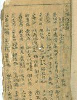 """""""Hoàng Hoa sứ trình đồ"""" được công nhận là Di sản tư liệu của UNESCO"""