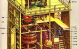 20 phát minh nổi tiếng của người Trung Hoa cổ đại